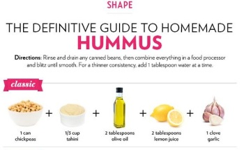 13-hummus-recipies-from-Shape-Magazine